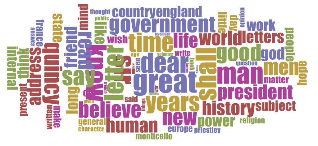 Docs-Compass-Word-Cloud